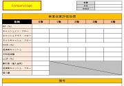 事業採算評価指標