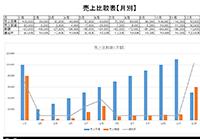 売上比較表(月間)