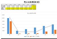 売上比較表(半期)