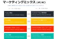 マーケティングミックス(マーケティングの4P、4C)