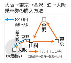 TL-7-5-4-2_k
