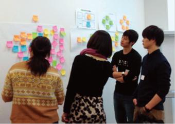 デザイン・シンキング研修③ アイデアを分類する 問題に対する解決策のアイデアをグループごとに考え、分類していく