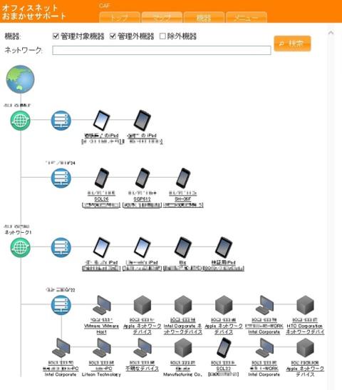 IT管理サポート(NMS)(イメージ)