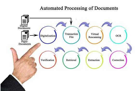 まだ紙の書類を保管?早くデジタル化